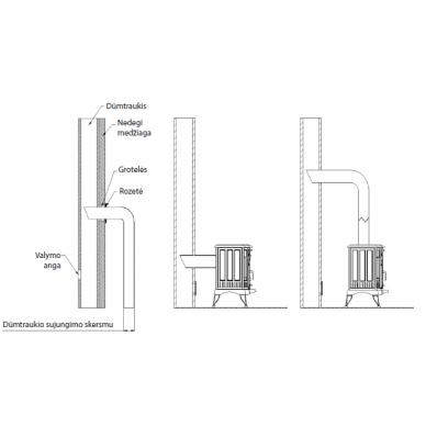 KRATKI KOZA K7 TF ketinė krosnelė (su ventiliatoriumi) 3