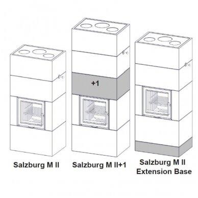 NORDPEIS SALZBURG M II krosnis 12