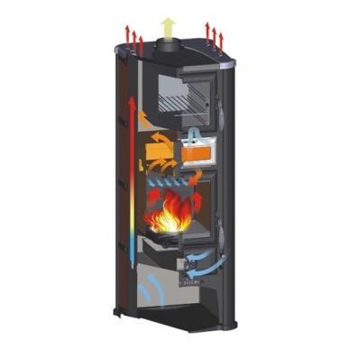Tim Sistem Lederata Plus plieninė krosnelė 9kW 3